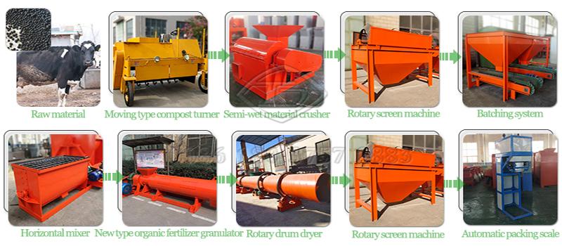 Organic fertilizer machinery